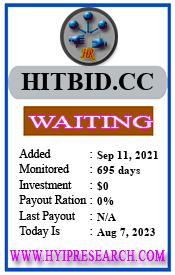 hyipresearch.com
